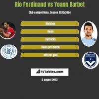 Rio Ferdinand vs Yoann Barbet h2h player stats