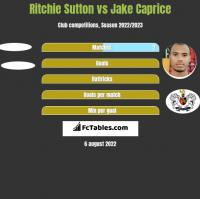 Ritchie Sutton vs Jake Caprice h2h player stats