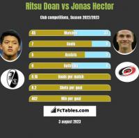 Ritsu Doan vs Jonas Hector h2h player stats