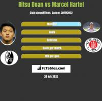 Ritsu Doan vs Marcel Hartel h2h player stats