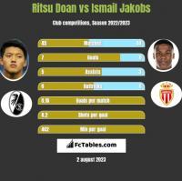 Ritsu Doan vs Ismail Jakobs h2h player stats