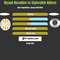 Riyaad Norodien vs Siphesihle Ndlovu h2h player stats