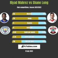 Riyad Mahrez vs Shane Long h2h player stats
