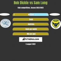Rob Dickie vs Sam Long h2h player stats