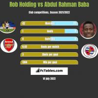 Rob Holding vs Abdul Rahman Baba h2h player stats