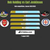 Rob Holding vs Carl Jenkinson h2h player stats