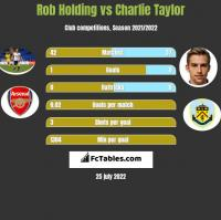 Rob Holding vs Charlie Taylor h2h player stats