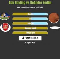 Rob Holding vs DeAndre Yedlin h2h player stats