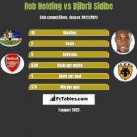 Rob Holding vs Djibril Sidibe h2h player stats