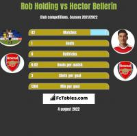 Rob Holding vs Hector Bellerin h2h player stats