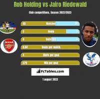 Rob Holding vs Jairo Riedewald h2h player stats