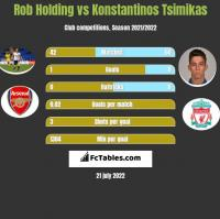 Rob Holding vs Konstantinos Tsimikas h2h player stats