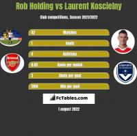 Rob Holding vs Laurent Koscielny h2h player stats