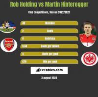 Rob Holding vs Martin Hinteregger h2h player stats