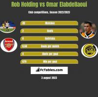 Rob Holding vs Omar Elabdellaoui h2h player stats