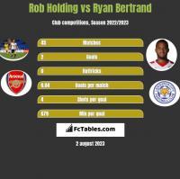 Rob Holding vs Ryan Bertrand h2h player stats