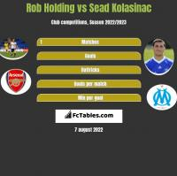 Rob Holding vs Sead Kolasinac h2h player stats