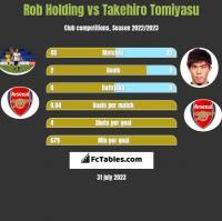 Rob Holding vs Takehiro Tomiyasu h2h player stats