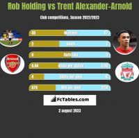 Rob Holding vs Trent Alexander-Arnold h2h player stats