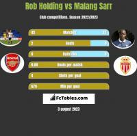Rob Holding vs Malang Sarr h2h player stats