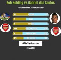 Rob Holding vs Gabriel dos Santos h2h player stats