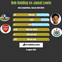 Rob Holding vs Jamal Lewis h2h player stats