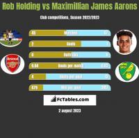 Rob Holding vs Maximillian James Aarons h2h player stats