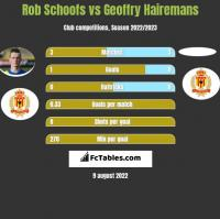 Rob Schoofs vs Geoffry Hairemans h2h player stats
