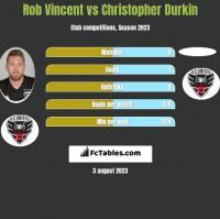 Rob Vincent vs Christopher Durkin h2h player stats