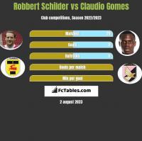 Robbert Schilder vs Claudio Gomes h2h player stats