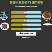 Robbie Benson vs Billy King h2h player stats