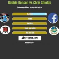 Robbie Benson vs Chris Shields h2h player stats