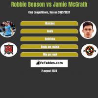 Robbie Benson vs Jamie McGrath h2h player stats
