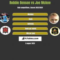Robbie Benson vs Joe Mckee h2h player stats