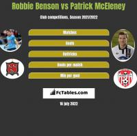 Robbie Benson vs Patrick McEleney h2h player stats