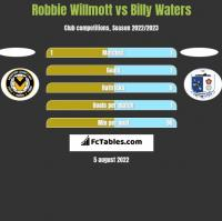 Robbie Willmott vs Billy Waters h2h player stats