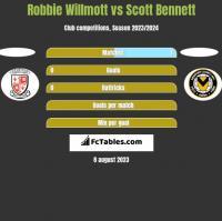 Robbie Willmott vs Scott Bennett h2h player stats
