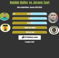 Robbin Ruiter vs Jeroen Zoet h2h player stats