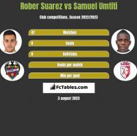 Rober Suarez vs Samuel Umtiti h2h player stats