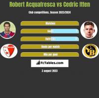 Robert Acquafresca vs Cedric Itten h2h player stats