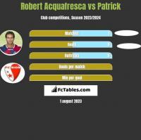 Robert Acquafresca vs Patrick h2h player stats