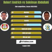 Robert Andrich vs Suleiman Abdullahi h2h player stats
