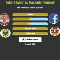 Robert Bauer vs Alexander Denisov h2h player stats