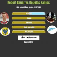 Robert Bauer vs Douglas Santos h2h player stats