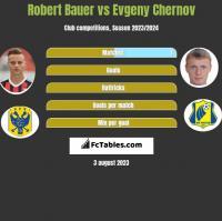 Robert Bauer vs Evgeny Chernov h2h player stats