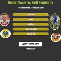 Robert Bauer vs Kirill Kombarov h2h player stats