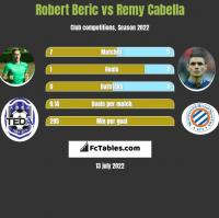 Robert Beric vs Remy Cabella h2h player stats