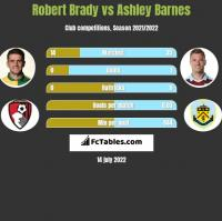Robert Brady vs Ashley Barnes h2h player stats