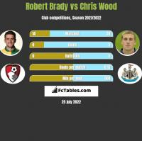 Robert Brady vs Chris Wood h2h player stats