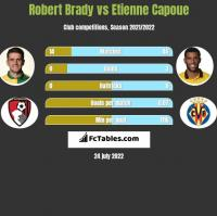 Robert Brady vs Etienne Capoue h2h player stats